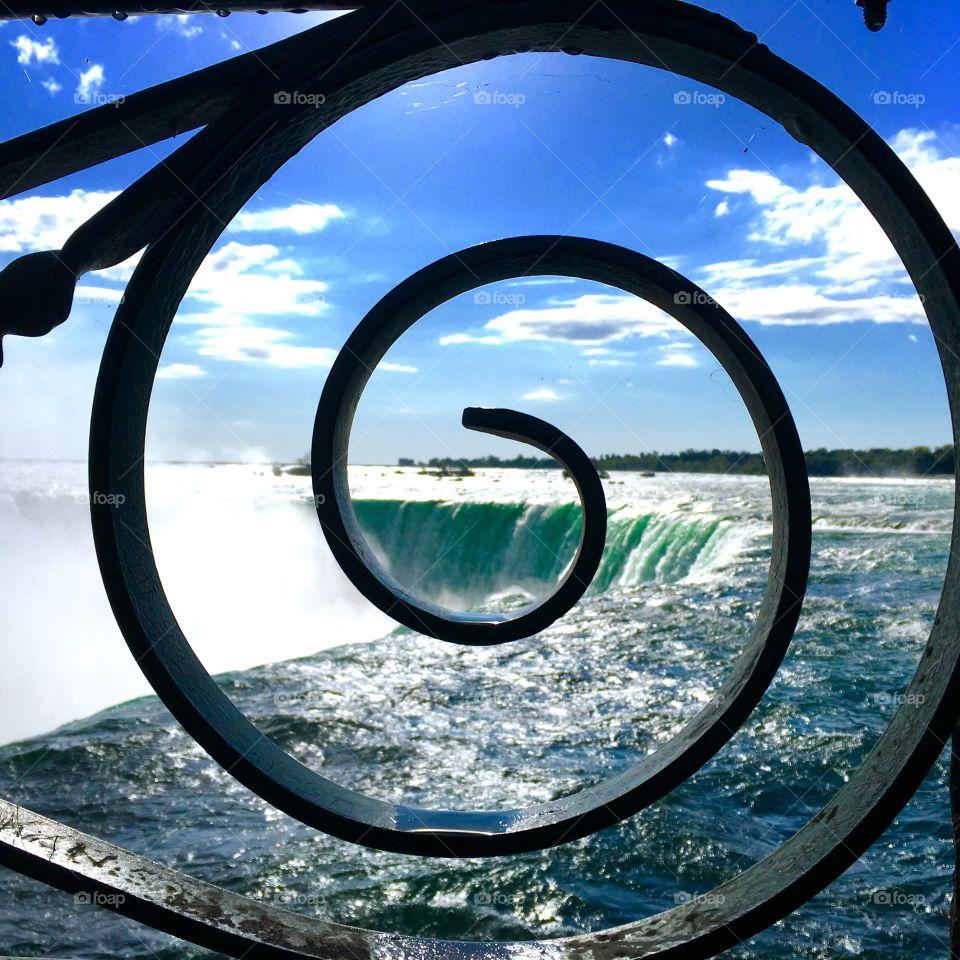 Spiral water